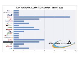 airasia vs citilink all asia aviation academy pilot school aviation school flying school