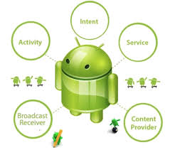 android application lifecycle the android cookbook five