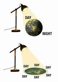 Earth Meme - flat earth debunked with one eye opener of a meme video
