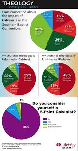 25 best calvinist beliefs ideas on pinterest psalm 62 2 psalm