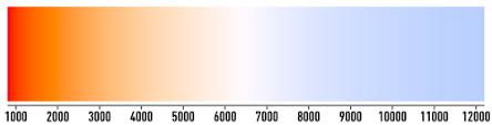 Warm Blue Color Color Theory Wikipedia