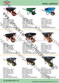 names agricultural tools names of construction tools hand tools