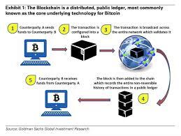 santander develops blockchain international payment app with