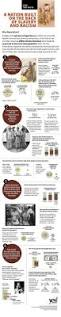 best 25 us slavery ideas on pinterest slavery in the us