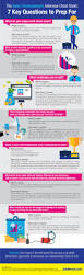 Best Resume Questions by Infographic 7 Key Interview Questions For Sales Professionals