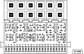 96 jeep grand fuse panel diagram 1996 vw golf fuse box diagram estrategys co