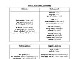 spanish gcse writing a constructions complex structures support