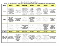 53 best diets that work for women images on pinterest healthy