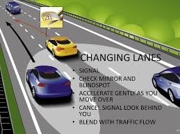 Driving Blind Spot Check Chapter 4 Performing Basic Vehicle Maneuvers Ppt Online