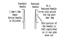 sterilized tattoo needle size needles