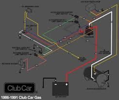 club car ignition switch wiring diagram i pro me