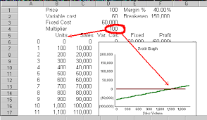 Cost Volume Profit Graph Excel Template Cvp2spsh Gif