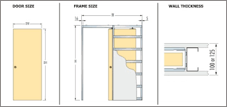 Standard Interior Wall Thickness Door Size Residential U0026 Standard Window Sizes Single Slider