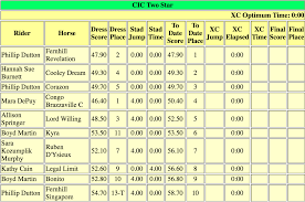 classic eventing nation eventing nation three day eventing