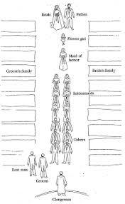 wedding processional wedding guide wedding planning guide the wedding ceremony