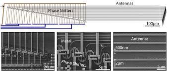mit and darpa pack lidar sensor onto single chip ieee spectrum