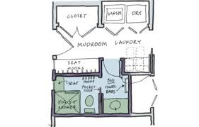 powder room floor plans build a powder room plus this old house