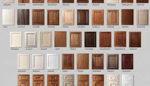 China Kitchen Cabinet Relent Cabinet Fronts Only Tags Replacing Kitchen Cabinet Doors