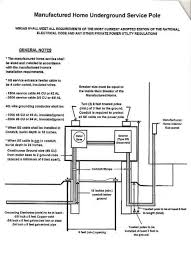 manufactured mobile home underground electrical service under