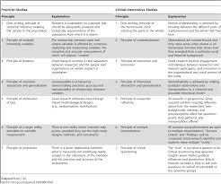 why do evaluations of ehealth programs fail an alternative set of