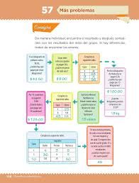 desafio matematico primaria pagina 154 ayuda para tu tarea de quinto desafíos matemáticos bloque 3 más