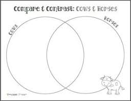 free printable compare and contrast worksheets compare and
