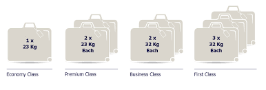 United Baggage Allowance Domestic Baggage Policy On El Al Flights El Al Airlines