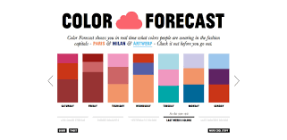 nextgen color forecasting in real time