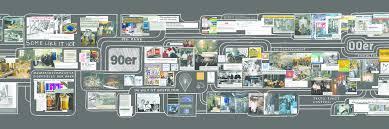 Kbcc Map History Bioengineering