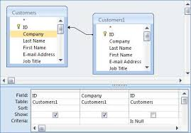 sql compare two tables for differences microsoft access not in query sql tip finding records in one table
