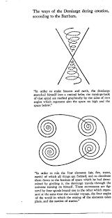 hamlet u0027s mill an essay on myth and the frame of time zecharia