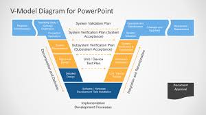 software development templates for powerpoint