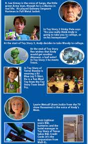 29 facts toy story