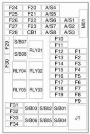 vauxhall fuse box diagram vauxhall free wiring diagrams