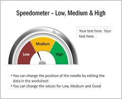 Excel Speedometer Template 5 Creative Powerpoint Speedometer Charts