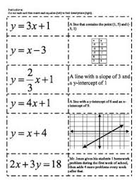 graphing linear function algebra i pinterest linear function