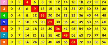 3 times table games online times table games eleanor palmer primary