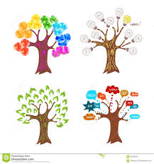 set of abstract trees concepts of idea ecology connection