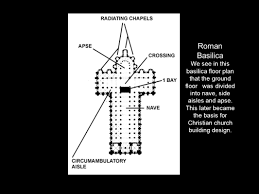 roman architecture and art 500 bc ad ppt video online download