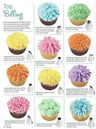 Wilton Cake Decorating Tips Chart images