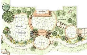 garden planning sumptuous garden design plans elegant ideas gardening design