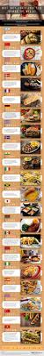 food traditions around the world loving our neighbors