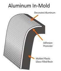 alum bond 4 options for aluminum trim attachment