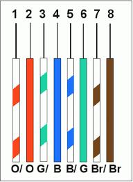 cat 5 wiring diagram pdf free download kentoro com