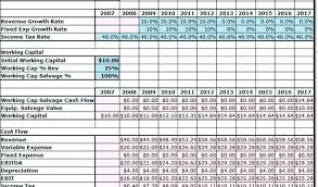forecast cash flow projection template cash flow forecast excel download by tablet desktop original size