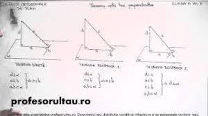 07 cls8 proiectii ortogonale pe plan teorema celortrei