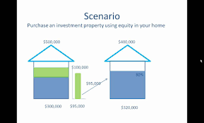 using equity to buy an investment property youtube