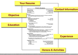 How To Do A Resume Examples by Very Attractive Design How To Build A Resume 6 How Make Resume