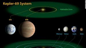 Interior Of The Earth For Class 7 Three Earth Like Planets Discovered Orbiting Dwarf Star Cnn