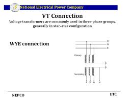 Cl 2 Transformer Wiring Diagram Instrument Transformers Ppt Download